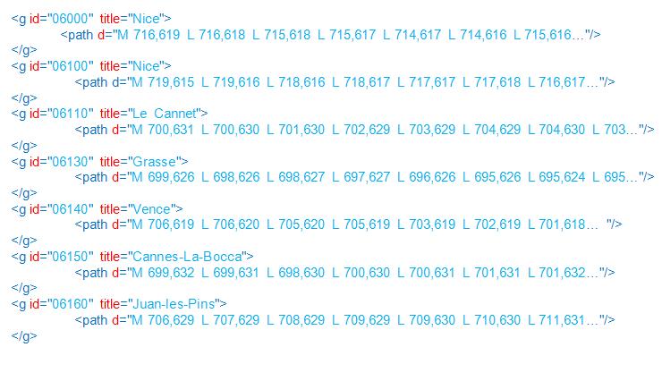 codes source carte codes postaux France SVG
